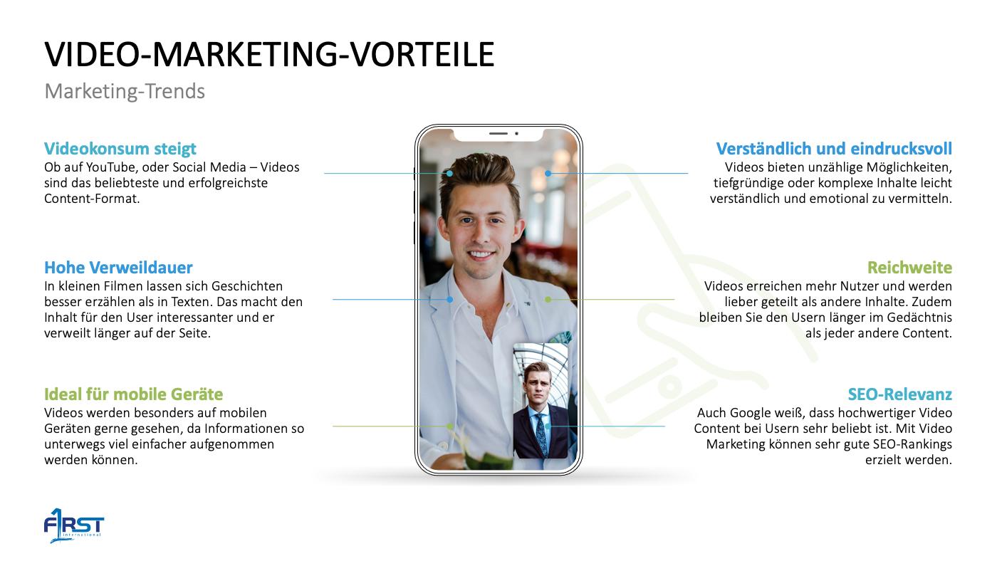 Video-Marketing-Vorteile