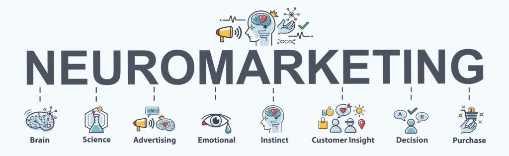 Neuromarketing ist ein Marketing-Bereich, der Erkenntnisse der Hirnforschung und Psychologie für die Optimierung von Werbung nutzt. Neuromarketing-Experten untersuchen mit verschiedenen Methoden, welche Prozesse im Gehirn des Konsumenten Kaufentscheidungen beeinflussen. Dieses Wissen machen das Marketing für Unternehmen nutzbar.